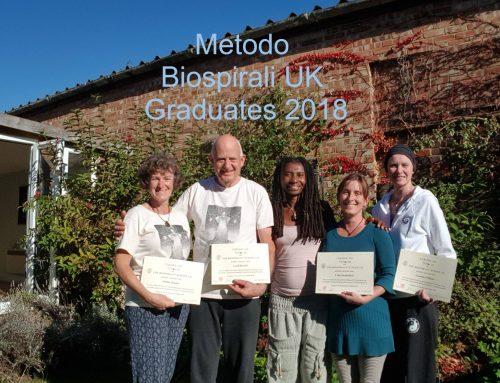 Nuovi Istruttori Metodo Biospirali nel Regno Unito